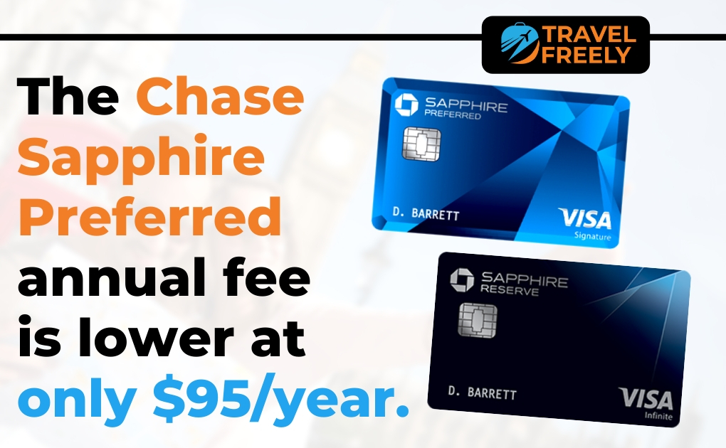 Chase Sapphire Preferred Annual Fee