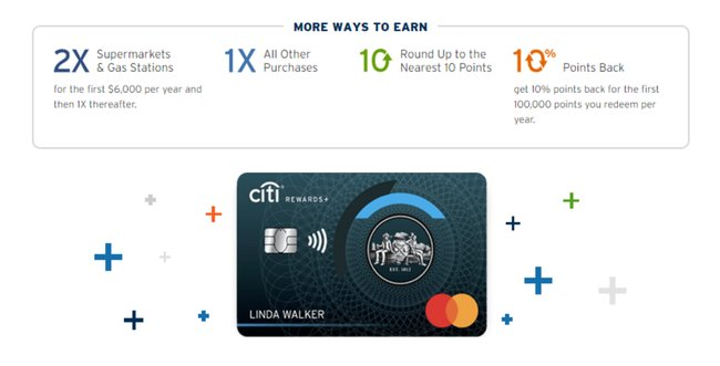 Citi Rewards Plus Graphic